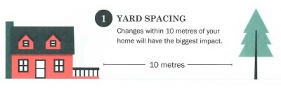 10-meter-yard-spacing