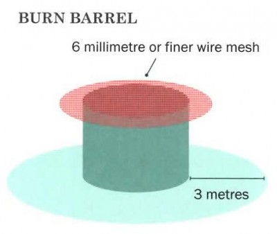 firepits-and-burn-barrels
